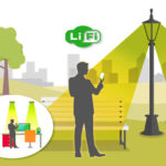 Do you know about Li-Fi?