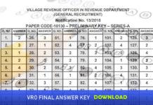 TSPSC VRO Final Answer Key Download 2018